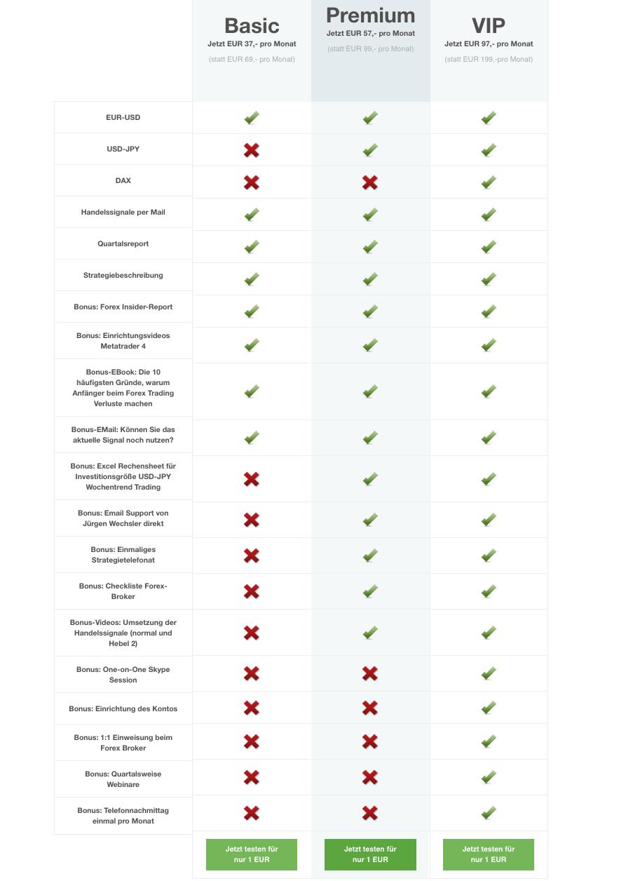 erfahrungen_forex_freiheits_system_anmeldeseite