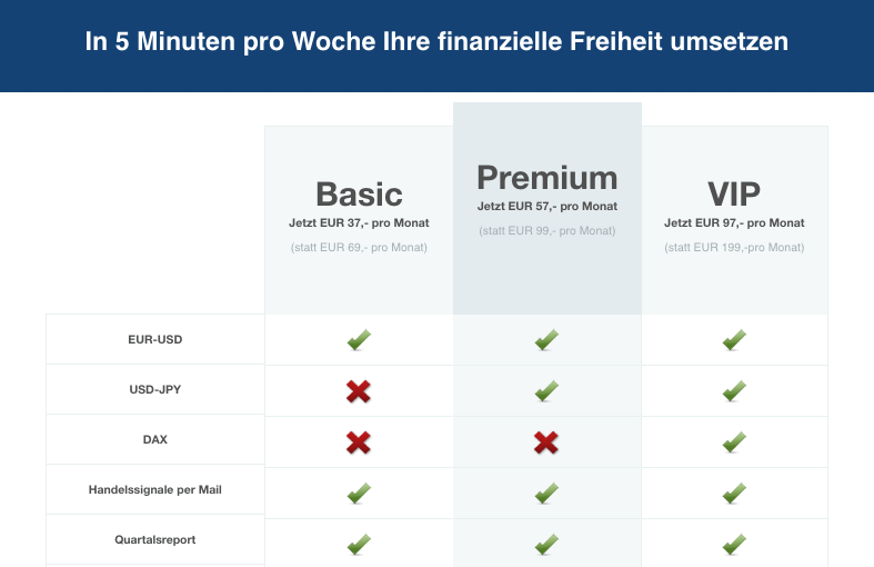 erfahrungen_forex_freiheits_system_kosten