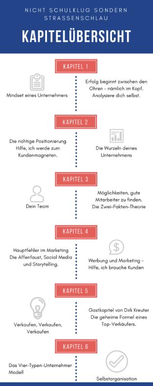 erfahrung_nicht_schulklug_sondern_strassenschlau_kapitelübersicht