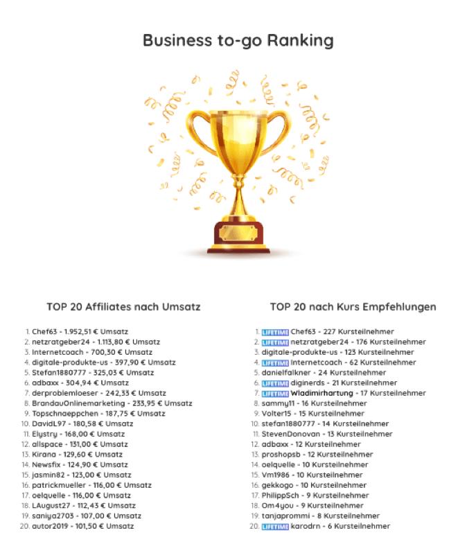 erfahrung_businesstogo_ranking
