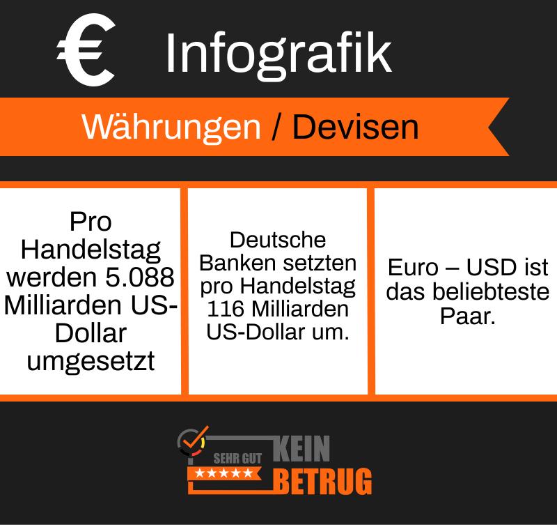 Infografik forex freiheits system