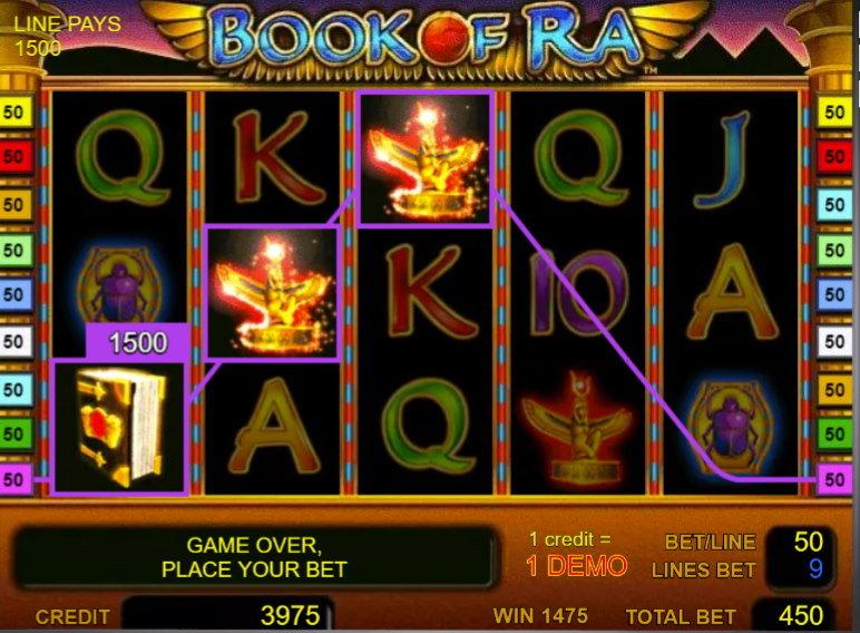 Book of Ra Wichtige Fragen und Antworten zum Spiel Book of Ra
