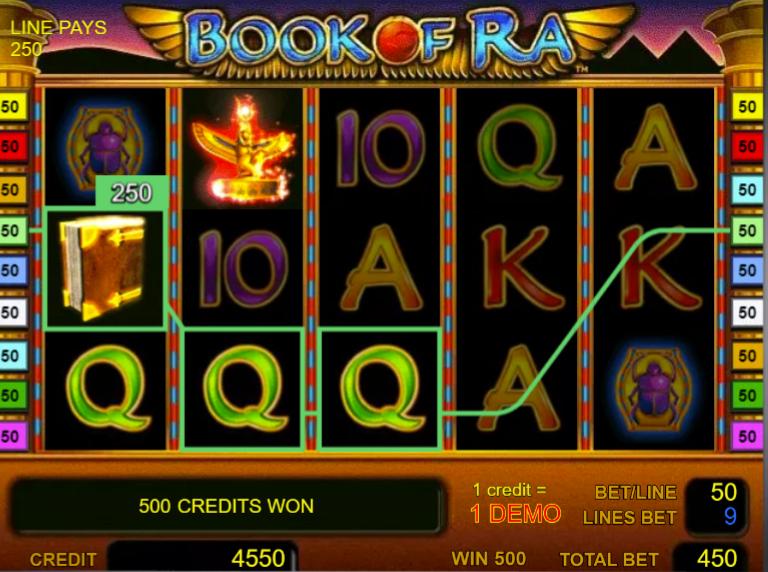 Book of Ra Zusammenfassung - Wichtiges zum Book of Ra Slot