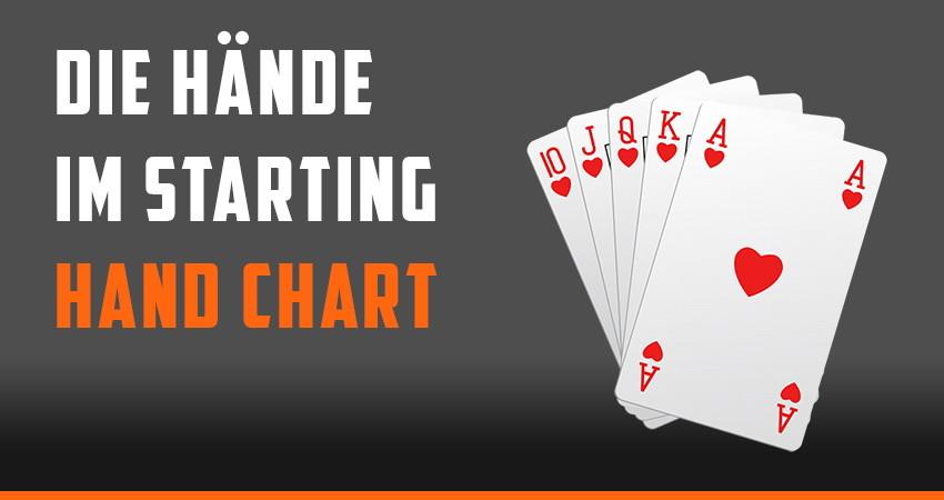Hände im Starting Hand Chart
