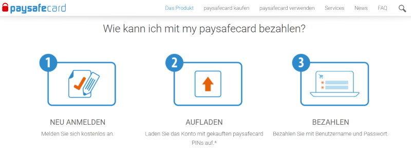 Paysafecard Bezahlung