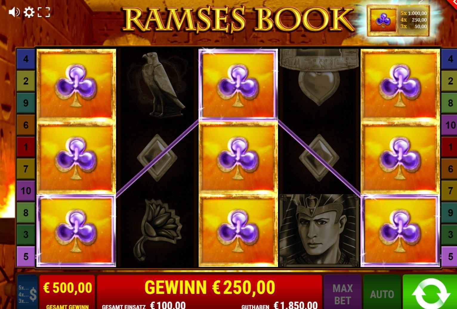 Ramses Book – Gewinne